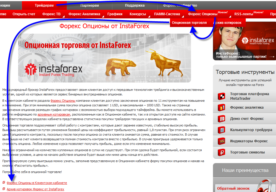 Forex опционы